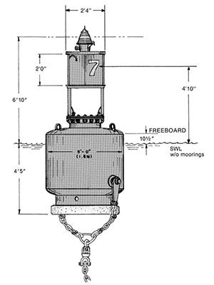 BL-511 Steel Buoy
